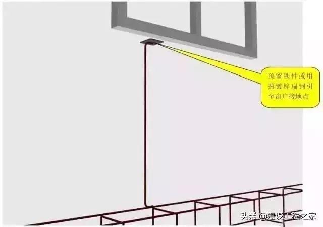 预留预埋及管道安装施工质量控制要点_17