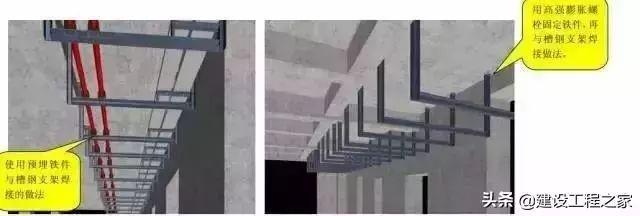 预留预埋及管道安装施工质量控制要点_3