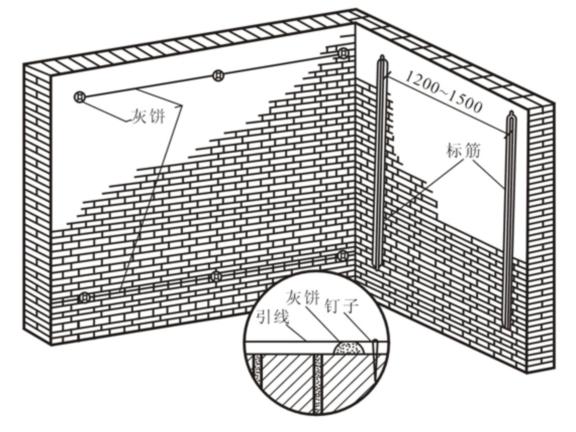 房建工程装饰装修内墙饰面施工工程