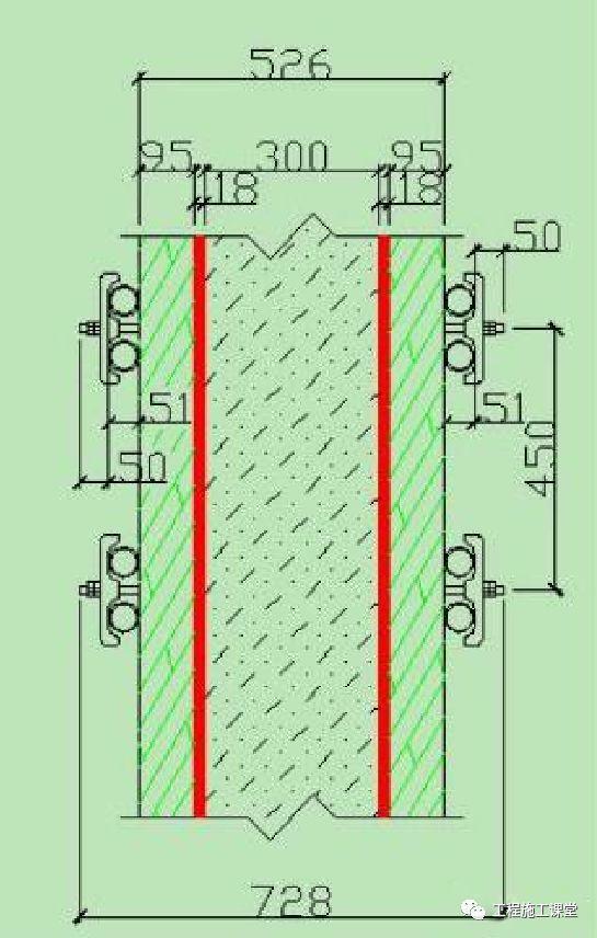 模板、方木、钢管用量的计算参考算法