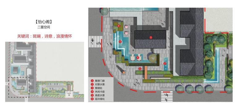 [湖南]新古典风格滨江正荣府住宅景观方案-怡心阁