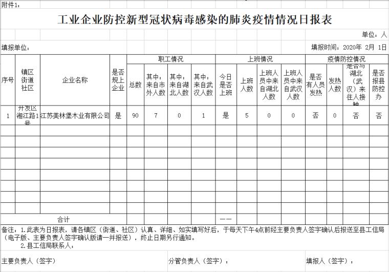 工地复工疫情表格资料下载-工地疫情防控表格合集连载(1-3)