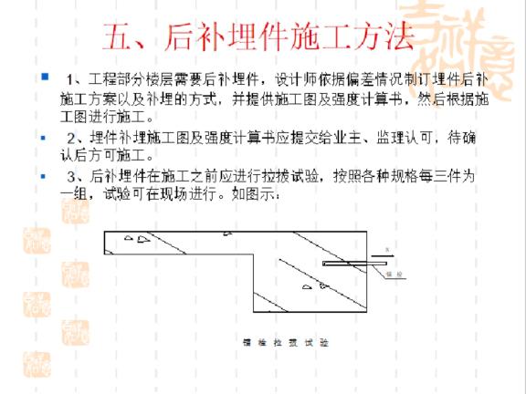 建筑工程装饰装修幕墙工程施工技术交底