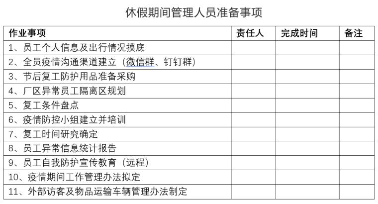 工地复工疫情表格资料下载-工地疫情防控表格合集(10-12)