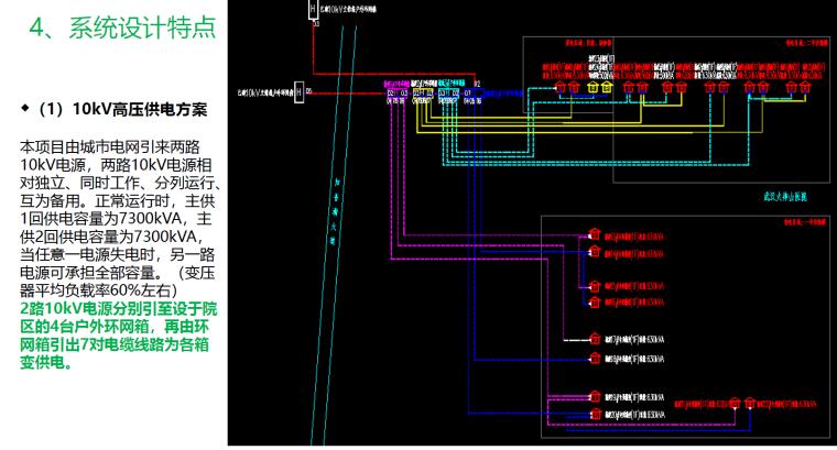 10kV高压供电方案
