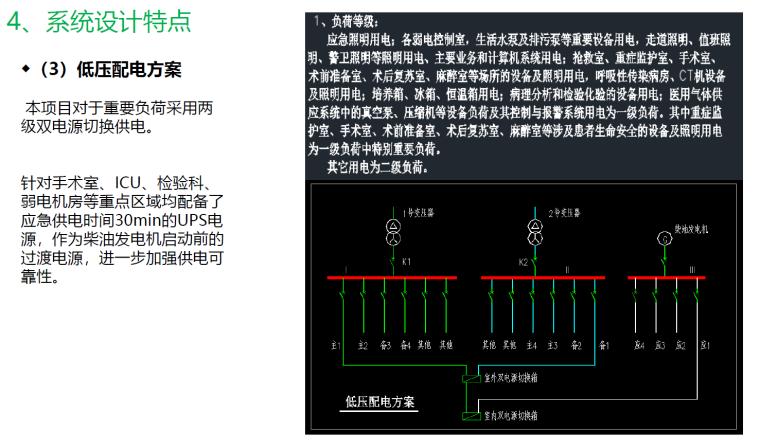 低压配电方案