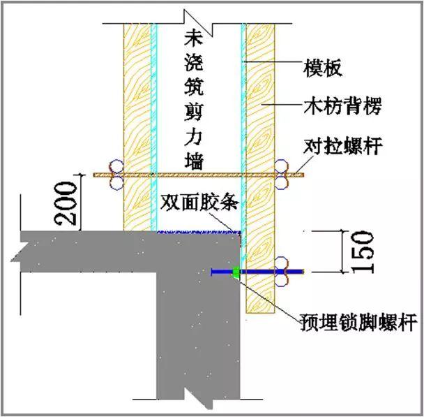 模板工程施工质量标准化图册,高清大图!_14