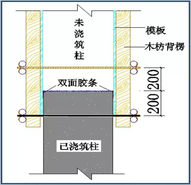 模板工程施工质量标准化图册,高清大图!_17