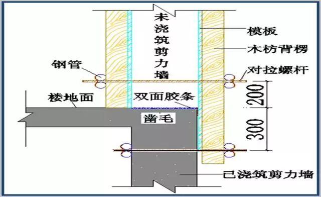 模板工程施工质量标准化图册,高清大图!_15