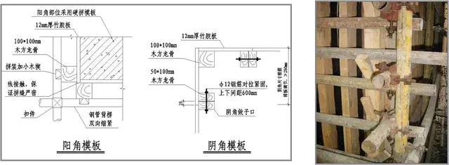 模板工程施工质量标准化图册,高清大图!_10