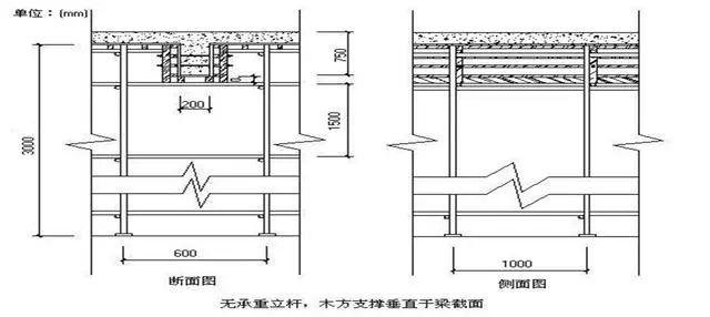模板工程施工质量标准化图册,高清大图!_20