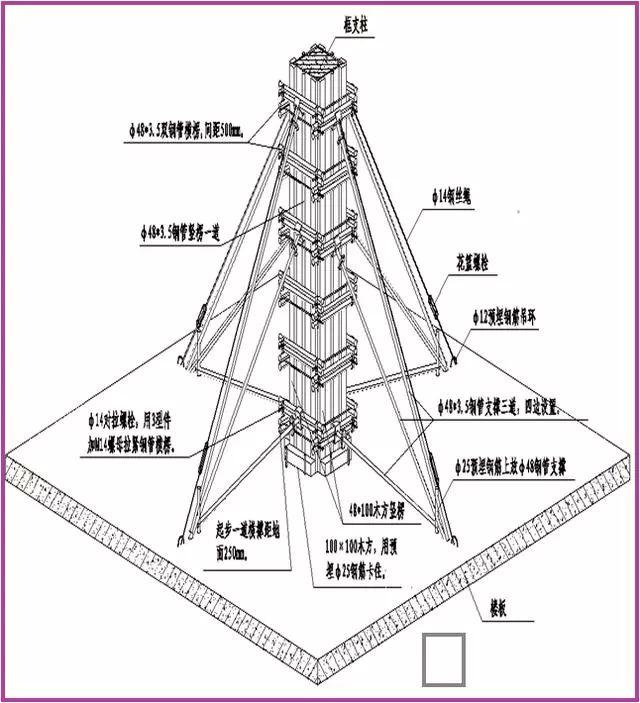 模板工程施工质量标准化图册,高清大图!_13