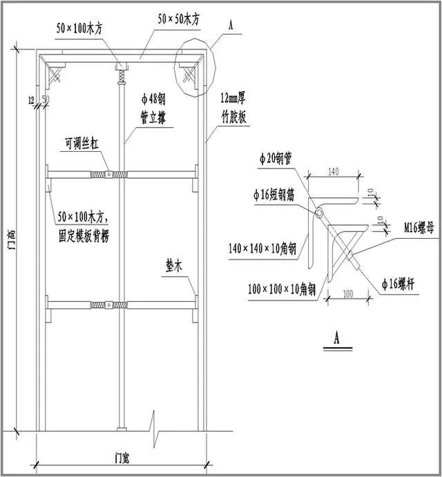 模板工程施工质量标准化图册,高清大图!_26