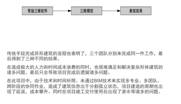 BIM建模原理及操作,内附大量实际案例_27