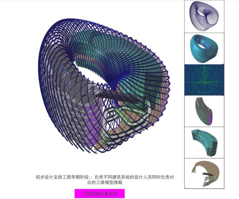 BIM建模原理及操作,内附大量实际案例_29