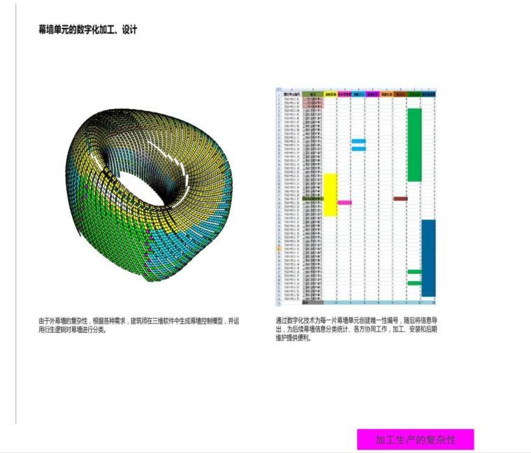BIM建模原理及操作,内附大量实际案例_35