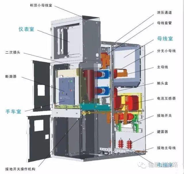 10kV及以下常用配电设施设备介绍
