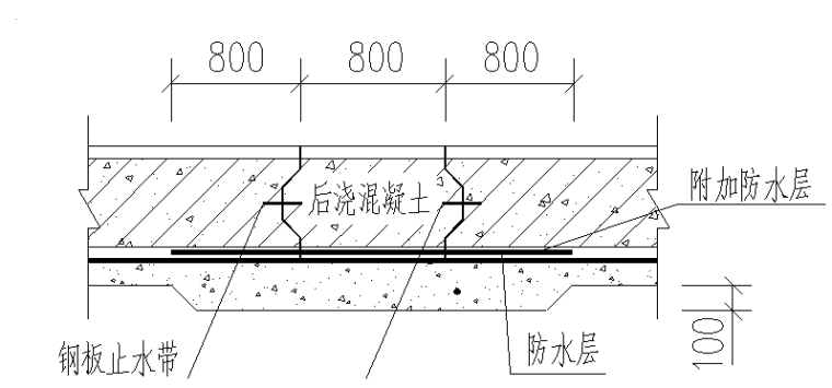 综合体安置房工程地下室防水施工方案