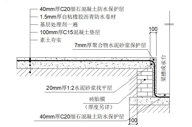 深圳市酒店工程地下室底板防水工程施工方案