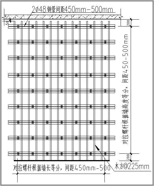 模板工程施工质量标准化图册,高清大图!_6