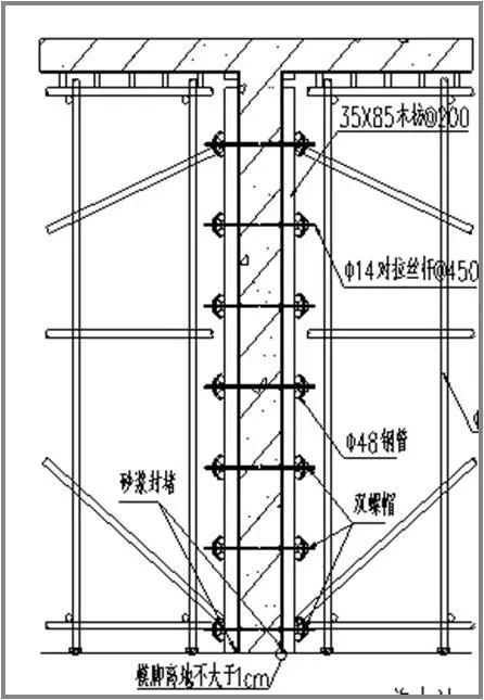 模板工程施工质量标准化图册,高清大图!_5
