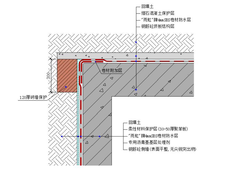 地下室顶板防水施工方案