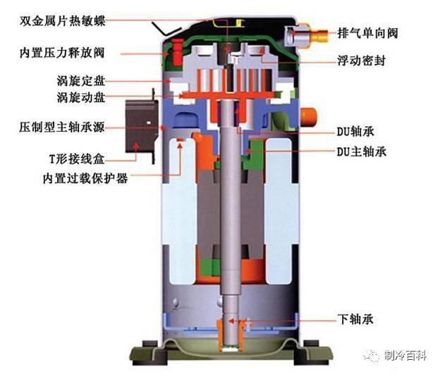 制冷设备常见的五大故障问题解析
