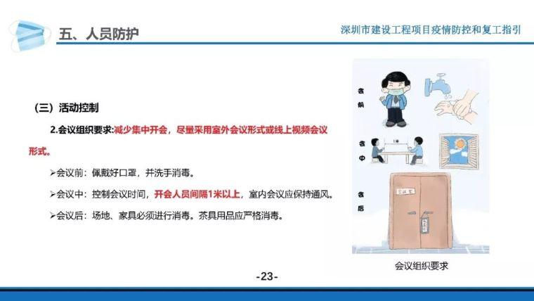 建设工程项目疫情防控和复工指引!资料下载_17