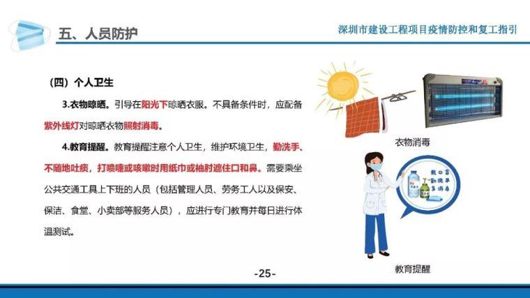 建设工程项目疫情防控和复工指引!资料下载_19