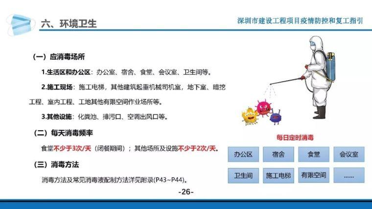 建设工程项目疫情防控和复工指引!资料下载_20
