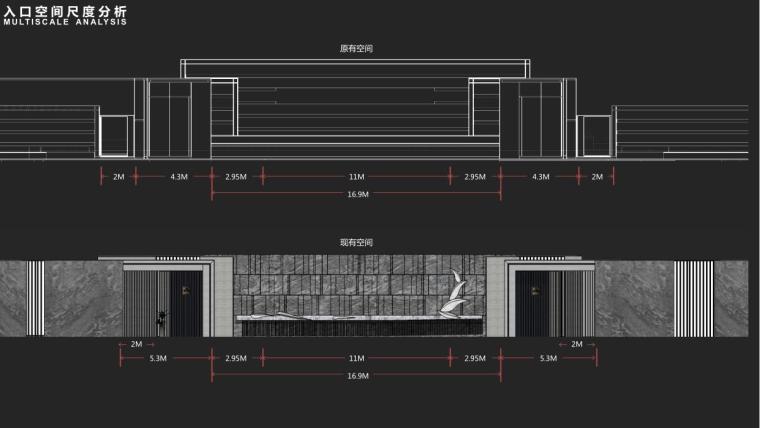 入 口 空 间 尺 度 分 析