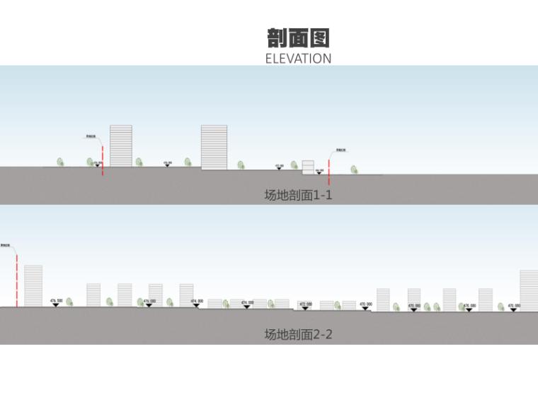 成都天府新区洋房+联排+合院项目投标方案-场地剖面