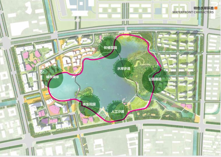 0-中心湖城市设计景观节点分布图