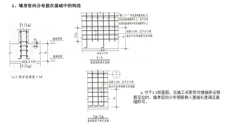 16G101-1关于基础的钢筋构造培训讲义PPT