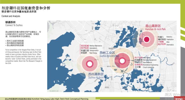 2-阳澄湖科技园概念规划-背景及分析