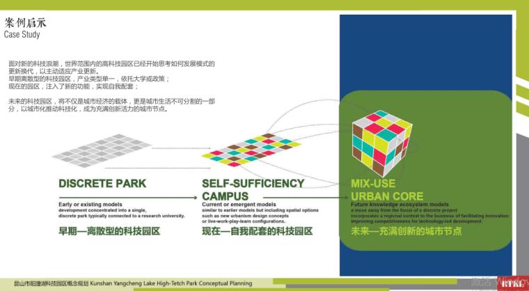 5-阳澄湖科技园概念规划-案例启示