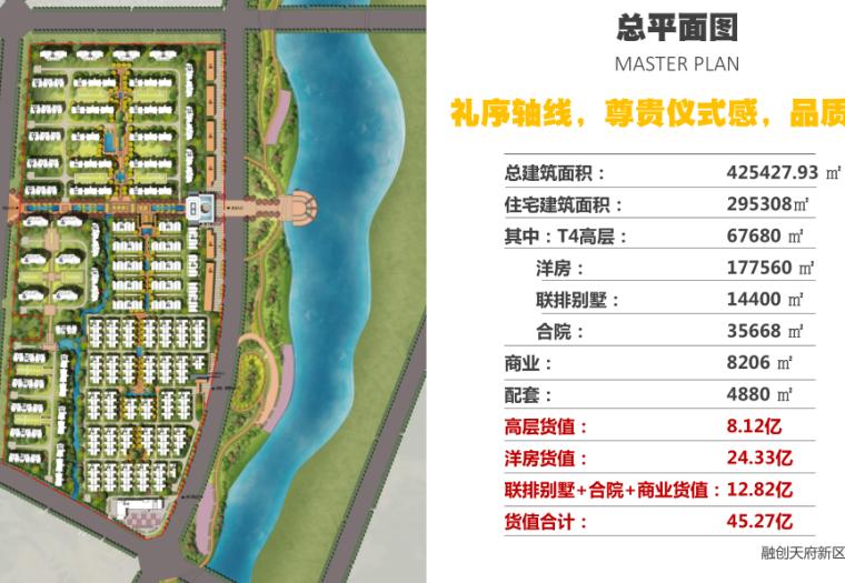 成都天府新区洋房+联排+合院项目投标方案-总平面图