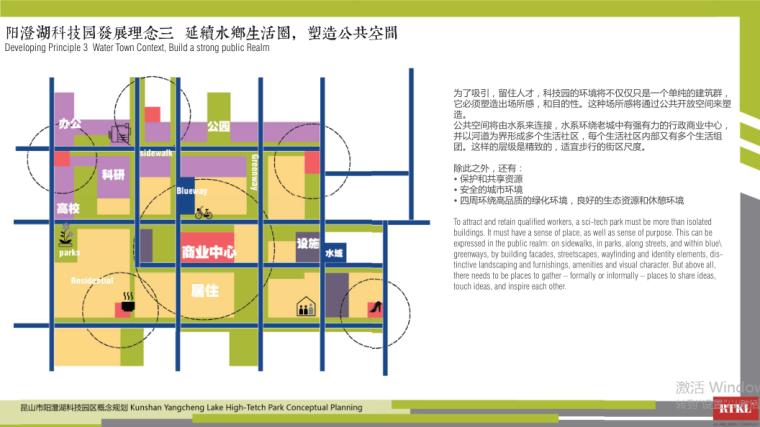 7-阳澄湖科技园概念规划-发展理念三