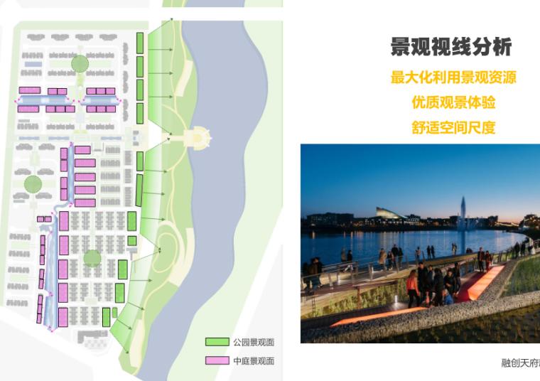 成都天府新区洋房+联排+合院项目投标方案-景观视线分析