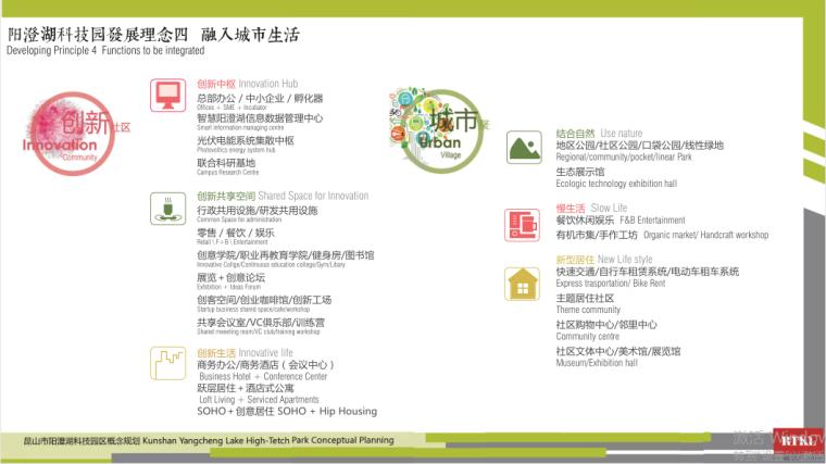 8-阳澄湖科技园概念规划-发展理念四