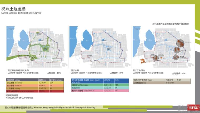 10-阳澄湖科技园概念规划-现状土地盘点