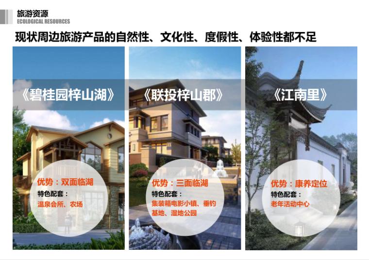 5-绿地梓山湖温泉康养小镇-旅游资源