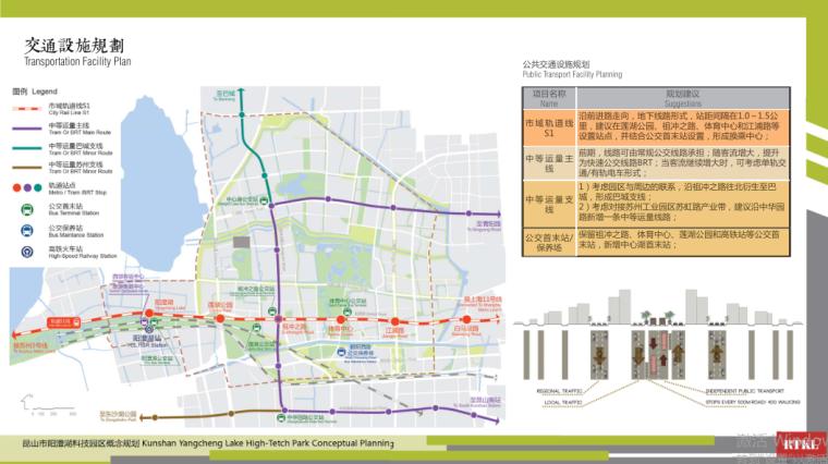 18-阳澄湖科技园概念规划-交通设施规划