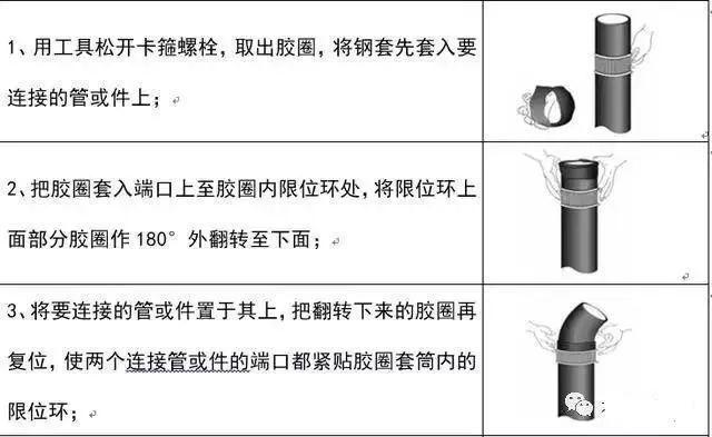 给水排水室内排水管道安装的详细步骤及不同