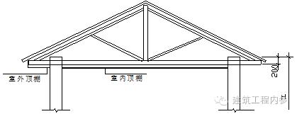 砌筑工程量计算规则(收藏)