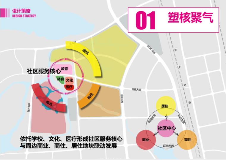 16-绿地梓山湖温泉康养小镇-设计策略