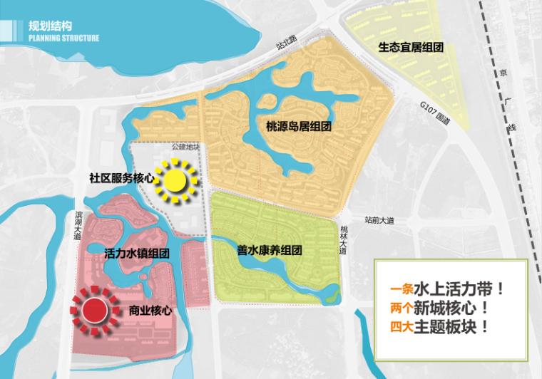 23-绿地梓山湖温泉康养小镇-规划结构