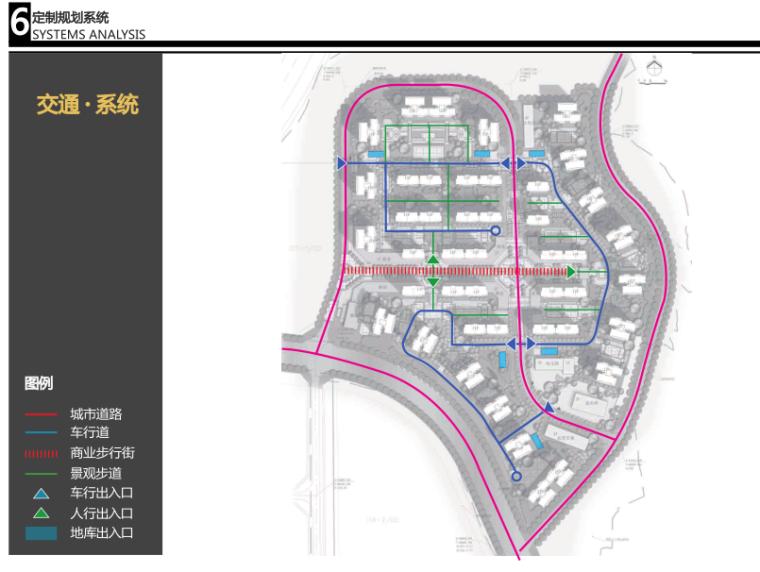 方案二交通系统