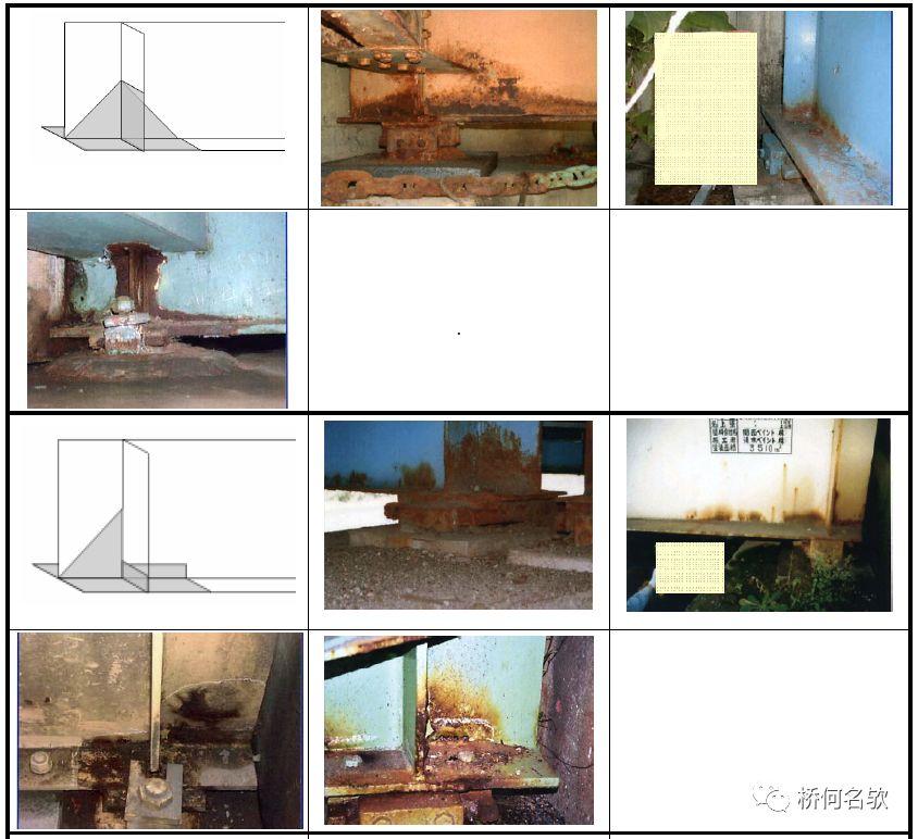 钢桥局部腐蚀分析及对策_34
