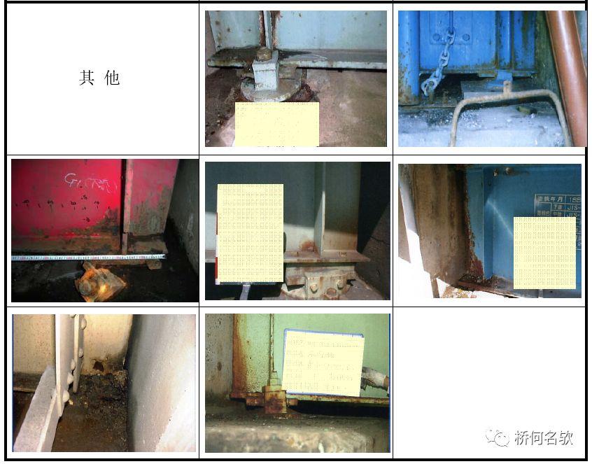 钢桥局部腐蚀分析及对策_37